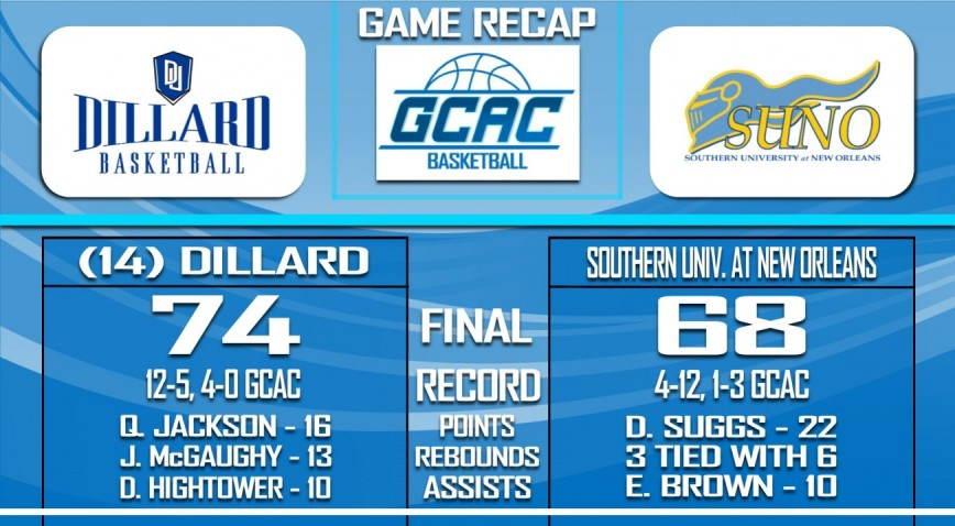 Photo for Jalen McGaughy's double-double helps Dillard men past SUNO 74-68