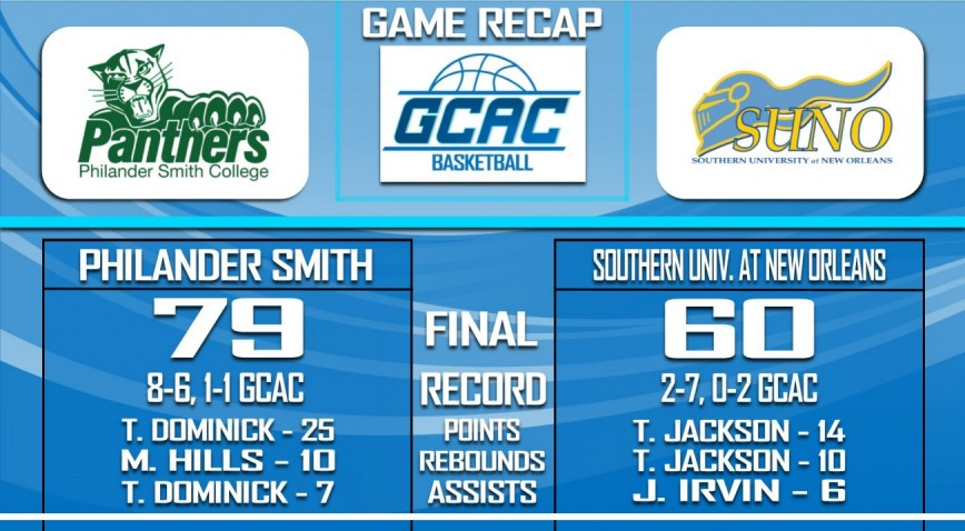 Photo for Philander Smith turns it on in the second half, routs SUNO 79-60